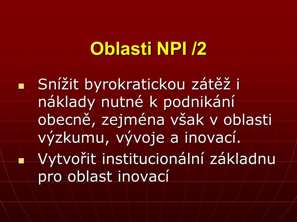 Oblasti NPI /2 Snížit byrokratickou zátěž i náklady nutné k podnikání obecně, zejména však v oblasti výzkumu, vývoje a inovací. Snížit byrokratickou z