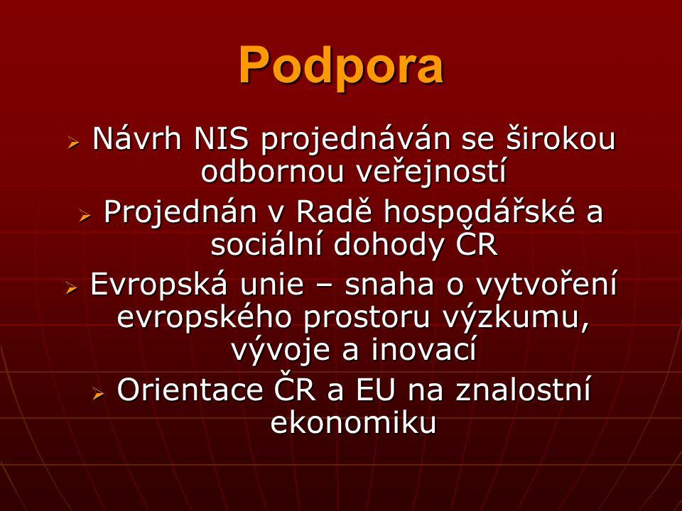 Podpora  Návrh NIS projednáván se širokou odbornou veřejností  Projednán v Radě hospodářské a sociální dohody ČR  Evropská unie – snaha o vytvoření