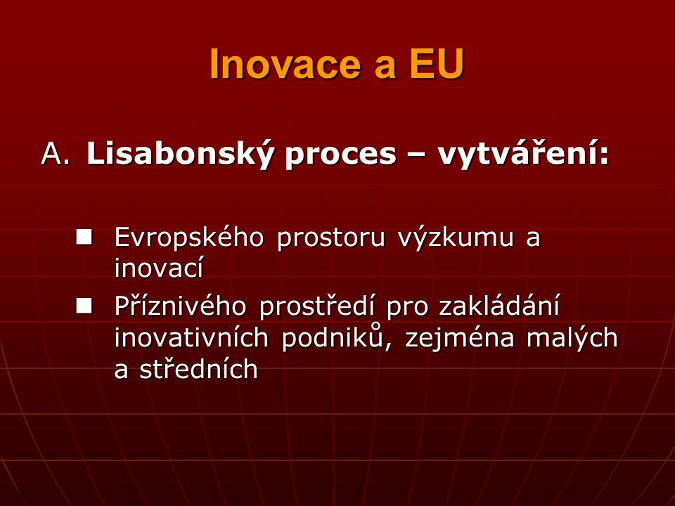 Inovace a EU A.Lisabonský proces – vytváření: Evropského prostoru výzkumu a inovací Evropského prostoru výzkumu a inovací Příznivého prostředí pro zak