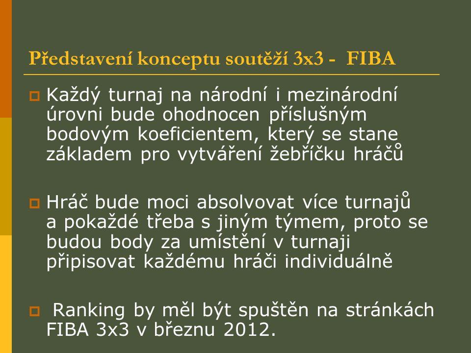 Představení konceptu soutěží 3x3 - FIBA  Každý turnaj na národní i mezinárodní úrovni bude ohodnocen příslušným bodovým koeficientem, který se stane základem pro vytváření žebříčku hráčů  Hráč bude moci absolvovat více turnajů a pokaždé třeba s jiným týmem, proto se budou body za umístění v turnaji připisovat každému hráči individuálně  Ranking by měl být spuštěn na stránkách FIBA 3x3 v březnu 2012.