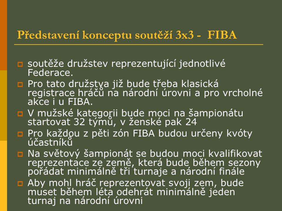 Představení konceptu soutěží 3x3 - FIBA  soutěže družstev reprezentující jednotlivé Federace.