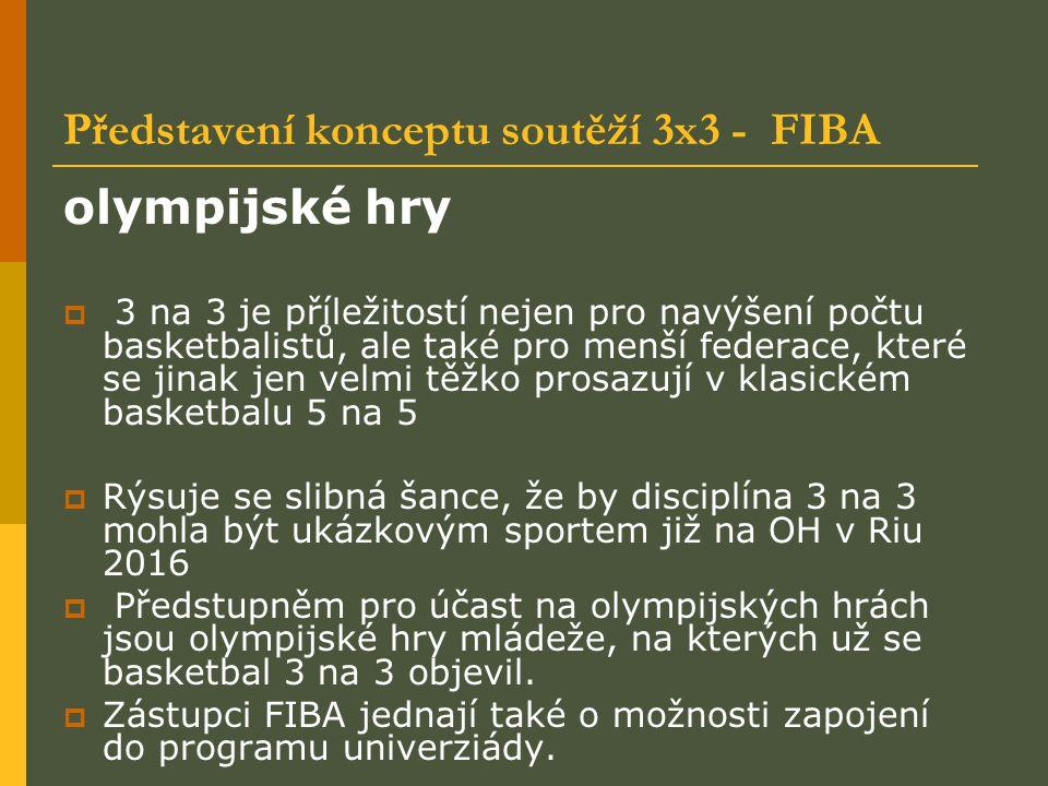 Představení konceptu soutěží 3x3 - FIBA olympijské hry  3 na 3 je příležitostí nejen pro navýšení počtu basketbalistů, ale také pro menší federace, které se jinak jen velmi těžko prosazují v klasickém basketbalu 5 na 5  Rýsuje se slibná šance, že by disciplína 3 na 3 mohla být ukázkovým sportem již na OH v Riu 2016  Předstupněm pro účast na olympijských hrách jsou olympijské hry mládeže, na kterých už se basketbal 3 na 3 objevil.