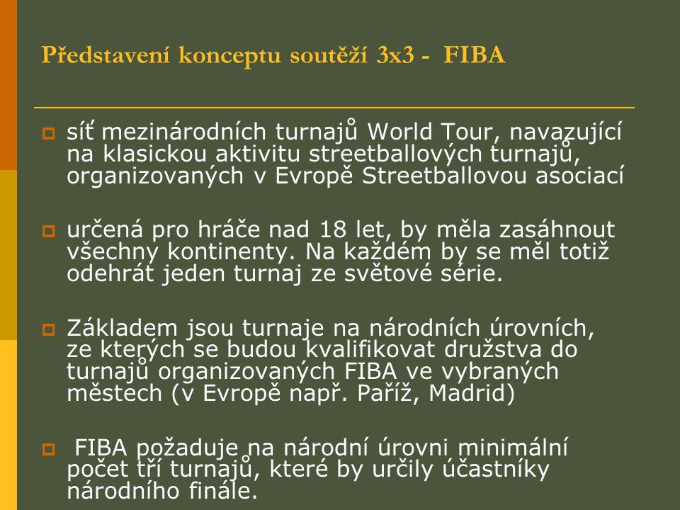 Představení konceptu soutěží 3x3 - FIBA  síť mezinárodních turnajů World Tour, navazující na klasickou aktivitu streetballových turnajů, organizovaných v Evropě Streetballovou asociací  určená pro hráče nad 18 let, by měla zasáhnout všechny kontinenty.
