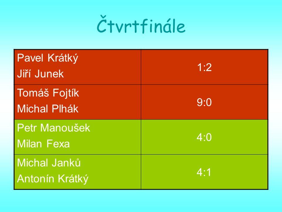 Čtvrtfinále Pavel Krátký Jiří Junek 1:2 Tomáš Fojtík Michal Plhák 9:0 Petr Manoušek Milan Fexa 4:0 Michal Janků Antonín Krátký 4:1