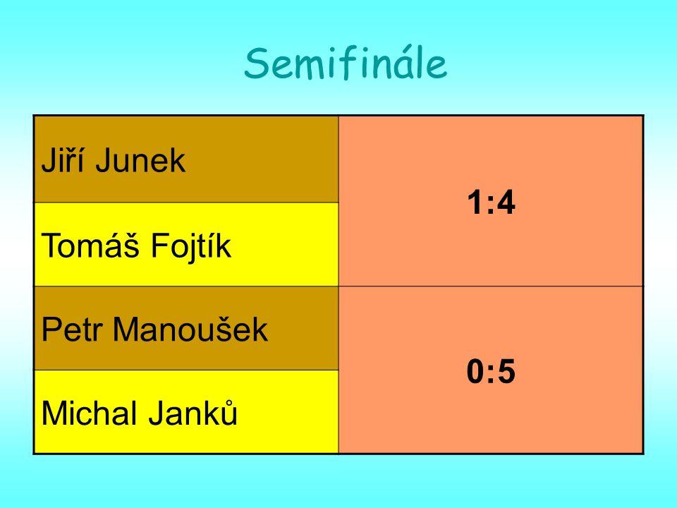Semifinále Jiří Junek 1:4 Tomáš Fojtík Petr Manoušek 0:5 Michal Janků