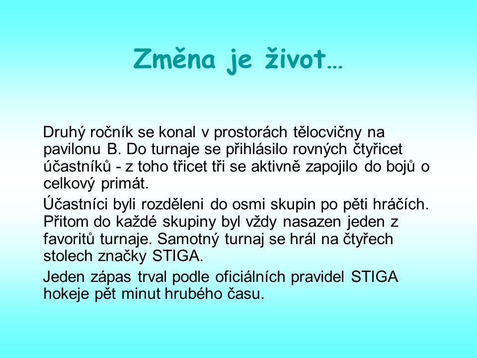 Startovací listina AP.KrátkýK. ŠpičákováK. FikarJ.