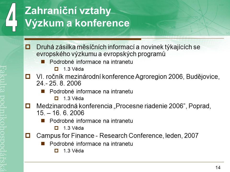 14 Zahraniční vztahy Výzkum a konference  Druhá zásilka měsíčních informací a novinek týkajících se evropského výzkumu a evropských programů Podrobné informace na intranetu  1.3 Věda  VI.