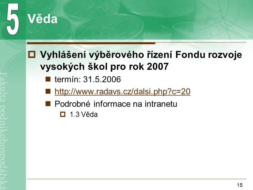15 Věda  Vyhlášení výběrového řízení Fondu rozvoje vysokých škol pro rok 2007 termín: 31.5.2006 http://www.radavs.cz/dalsi.php c=20 Podrobné informace na intranetu  1.3 Věda