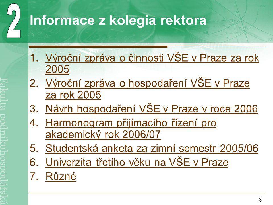 3 Informace z kolegia rektora 1.Výroční zpráva o činnosti VŠE v Praze za rok 2005Výroční zpráva o činnosti VŠE v Praze za rok 2005 2.Výroční zpráva o hospodaření VŠE v Praze za rok 2005Výroční zpráva o hospodaření VŠE v Praze za rok 2005 3.Návrh hospodaření VŠE v Praze v roce 2006Návrh hospodaření VŠE v Praze v roce 2006 4.Harmonogram přijímacího řízení pro akademický rok 2006/07Harmonogram přijímacího řízení pro akademický rok 2006/07 5.Studentská anketa za zimní semestr 2005/06Studentská anketa za zimní semestr 2005/06 6.Univerzita třetího věku na VŠE v PrazeUniverzita třetího věku na VŠE v Praze 7.RůznéRůzné
