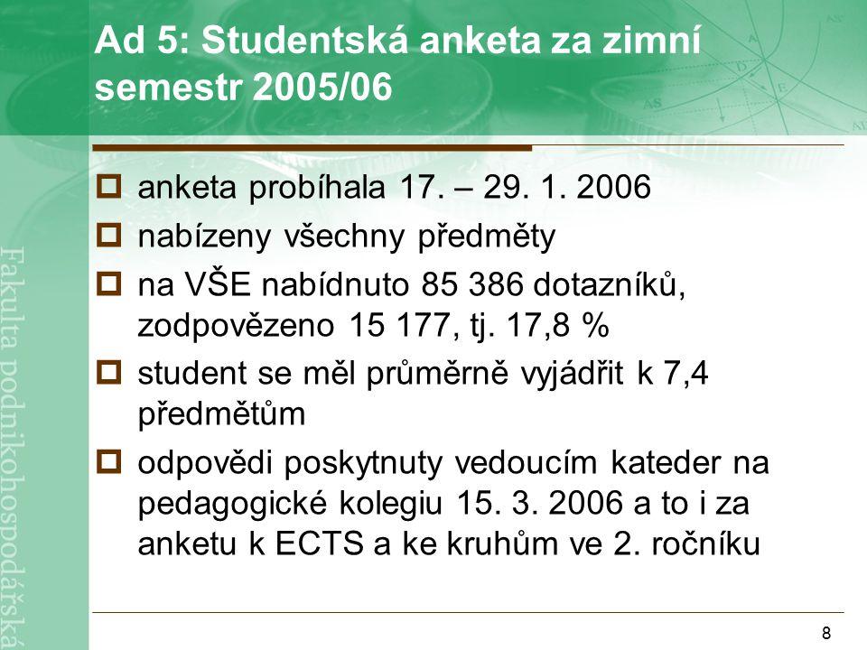 8 Ad 5: Studentská anketa za zimní semestr 2005/06  anketa probíhala 17.