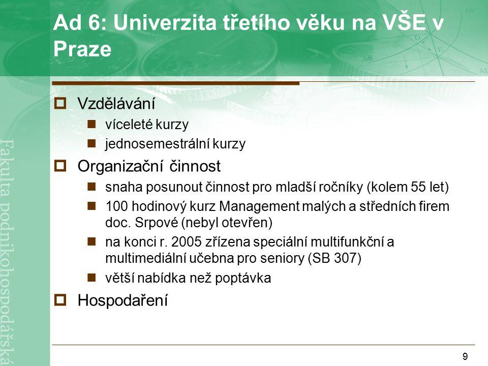 9 Ad 6: Univerzita třetího věku na VŠE v Praze  Vzdělávání víceleté kurzy jednosemestrální kurzy  Organizační činnost snaha posunout činnost pro mladší ročníky (kolem 55 let) 100 hodinový kurz Management malých a středních firem doc.