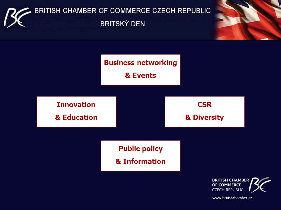 Business networking & Events Innovation & Education www.britishchamber.cz Public policy & Information CSR & Diversity