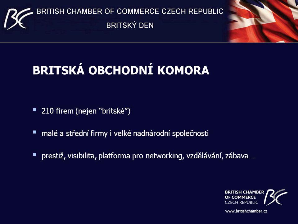 www.britishchamber.cz  210 firem (nejen britské )  malé a střední firmy i velké nadnárodní společnosti  prestiž, visibilita, platforma pro networking, vzdělávání, zábava… BRITSKÁ OBCHODNÍ KOMORA