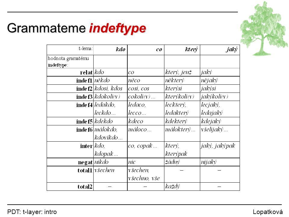 PDT: t-layer: intro Lopatková Grammateme indeftype