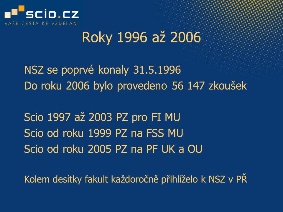 Roky 1996 až 2006 NSZ se poprvé konaly 31.5.1996 Do roku 2006 bylo provedeno 56 147 zkoušek Scio 1997 až 2003 PZ pro FI MU Scio od roku 1999 PZ na FSS MU Scio od roku 2005 PZ na PF UK a OU Kolem desítky fakult každoročně přihlíželo k NSZ v PŘ