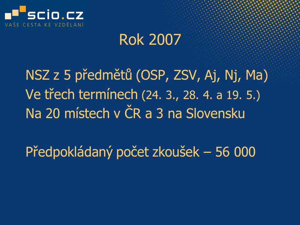 Rok 2007 NSZ z 5 předmětů (OSP, ZSV, Aj, Nj, Ma) Ve třech termínech (24.