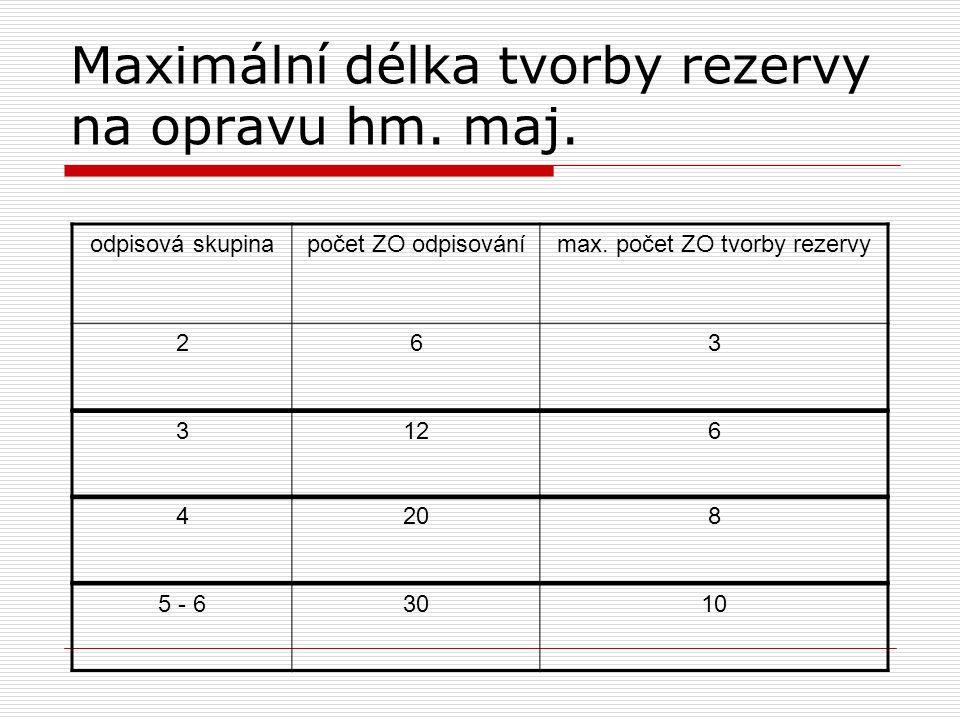 Maximální délka tvorby rezervy na opravu hm. maj. odpisová skupinapočet ZO odpisovánímax. počet ZO tvorby rezervy 263 3126 4208 5 - 63010