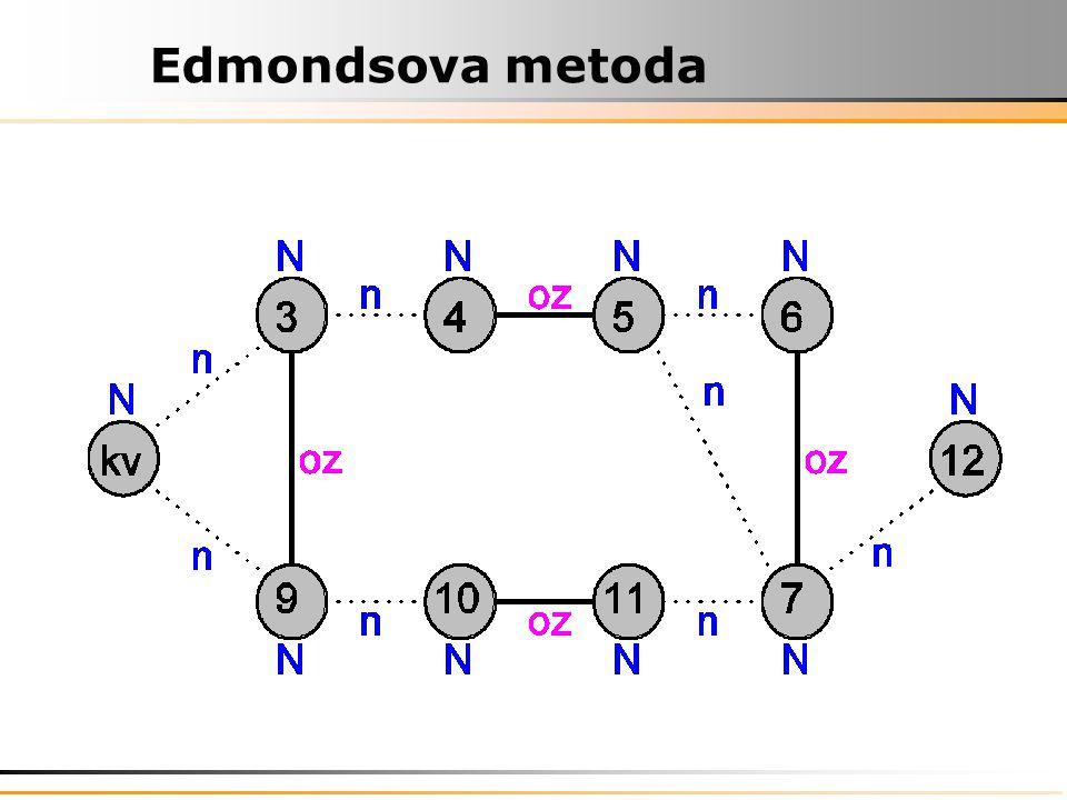 Edmondsova metoda