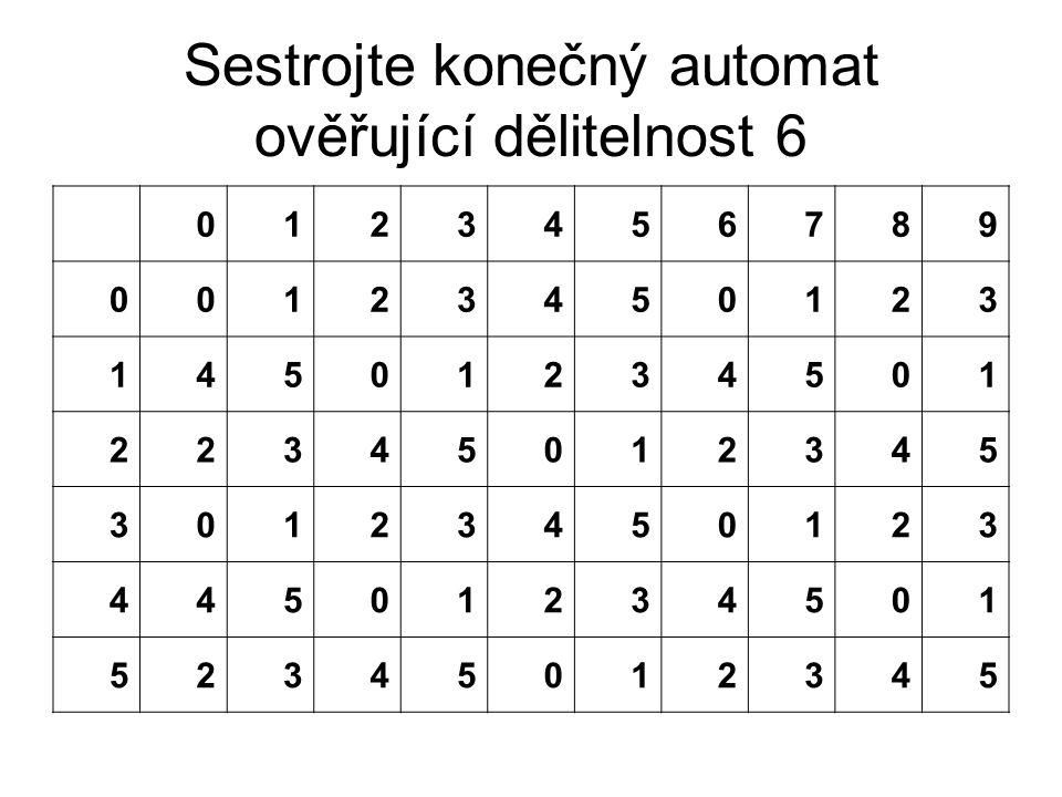 Sestrojte konečný automat ověřující dělitelnost 6 0123456789 00123450123 14501234501 22345012345 30123450123 44501234501 52345012345