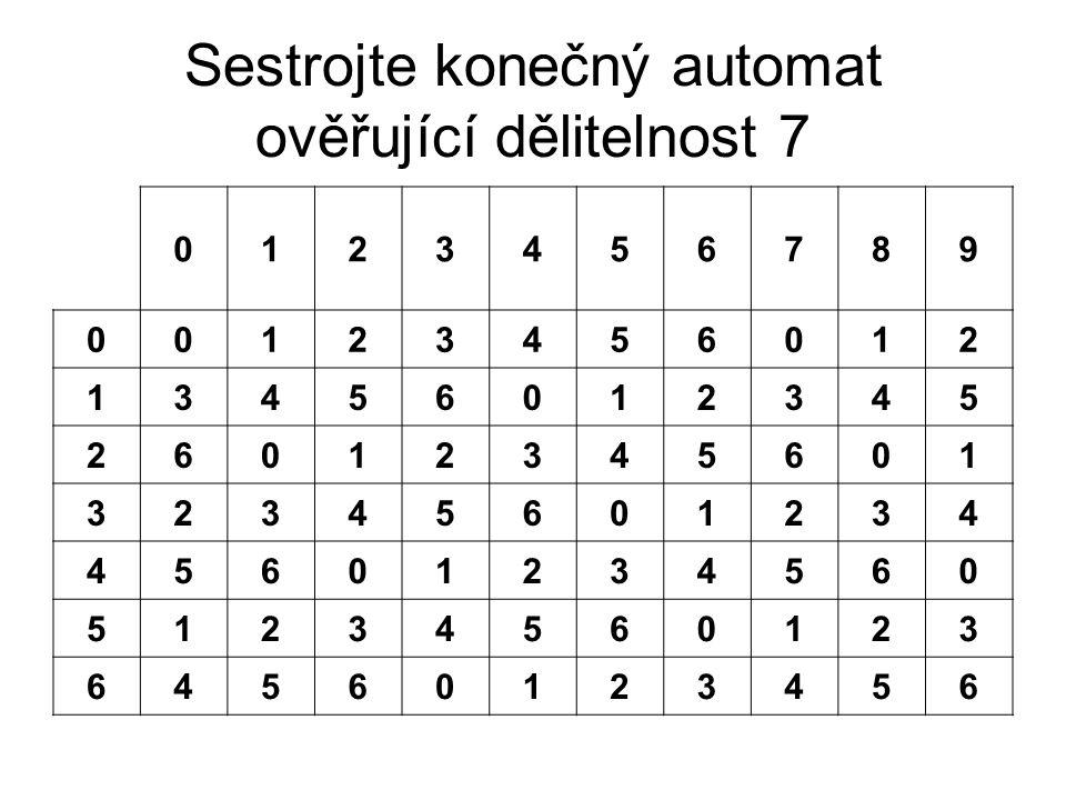 Sestrojte konečný automat ověřující dělitelnost 7 0123456789 00123456012 13456012345 26012345601 32345601234 45601234560 51234560123 64560123456