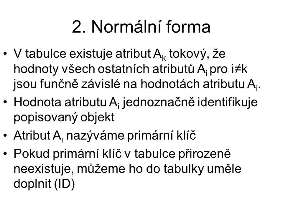 2. Normální forma V tabulce existuje atribut A k tokový, že hodnoty všech ostatních atributů A i pro i≠k jsou funčně závislé na hodnotách atributu A i
