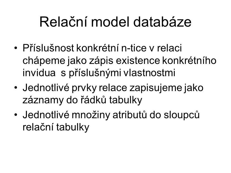 Relační model databáze Příslušnost konkrétní n-tice v relaci chápeme jako zápis existence konkrétního invidua s příslušnými vlastnostmi Jednotlivé prvky relace zapisujeme jako záznamy do řádků tabulky Jednotlivé množiny atributů do sloupců relační tabulky