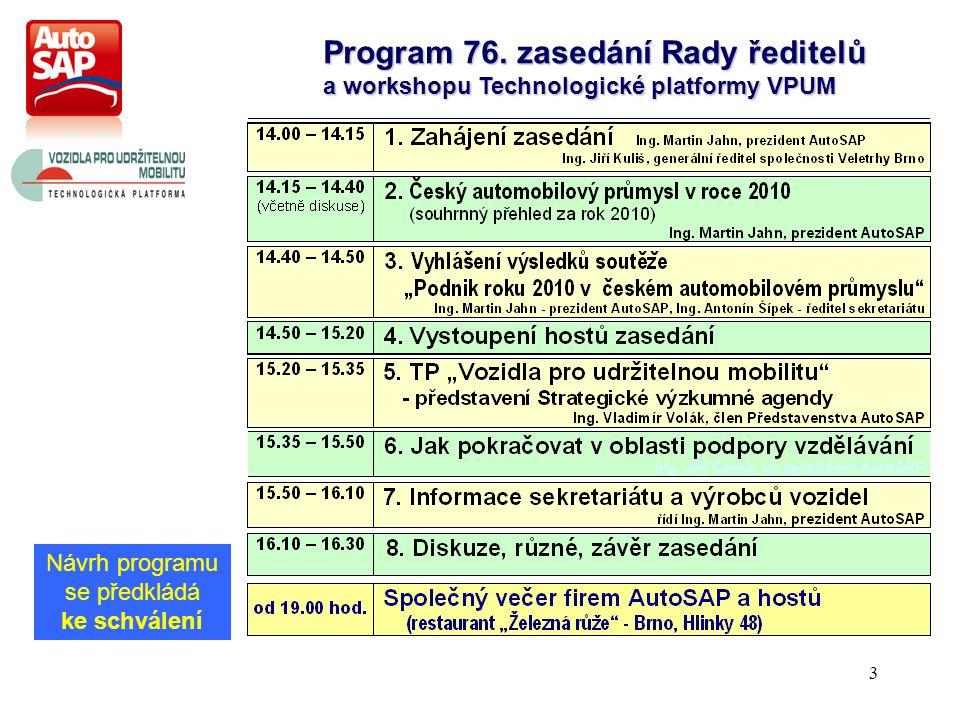 3 Program 76.