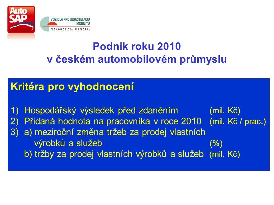 Podnik roku 2010 v českém automobilovém průmyslu Kritéra pro vyhodnocení 1)Hospodářský výsledek před zdaněním (mil.