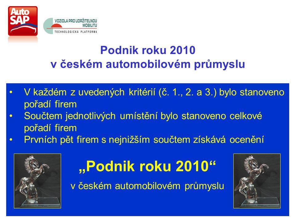 Podnik roku 2010 v českém automobilovém průmyslu V každém z uvedených kritérií (č.
