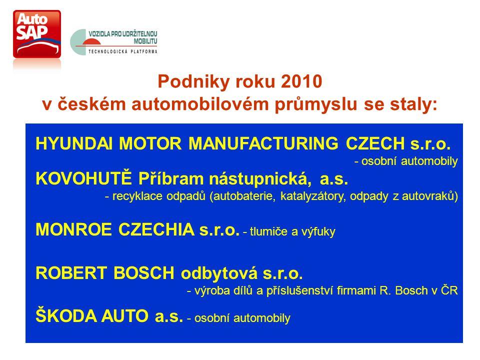 Podniky roku 2010 v českém automobilovém průmyslu se staly: HYUNDAI MOTOR MANUFACTURING CZECH s.r.o.