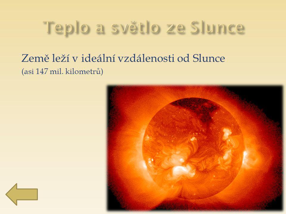 Země leží v ideální vzdálenosti od Slunce (asi 147 mil. kilometrů)