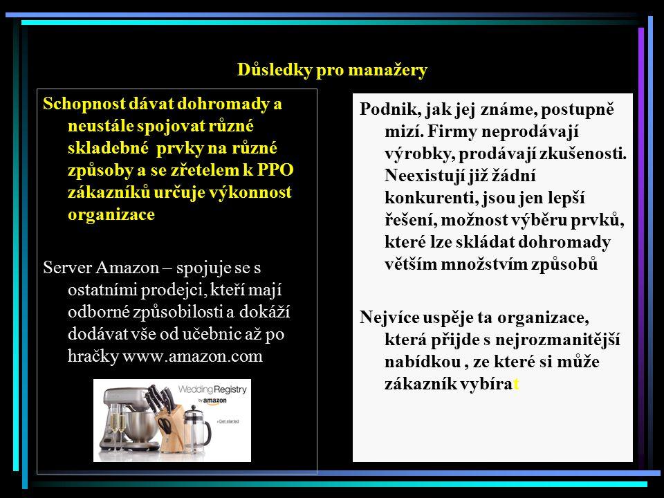 Důsledky pro manažery Schopnost dávat dohromady a neustále spojovat různé skladebné prvky na různé způsoby a se zřetelem k PPO zákazníků určuje výkonnost organizace Server Amazon – spojuje se s ostatními prodejci, kteří mají odborné způsobilosti a dokáží dodávat vše od učebnic až po hračky www.amazon.com Podnik, jak jej známe, postupně mizí.
