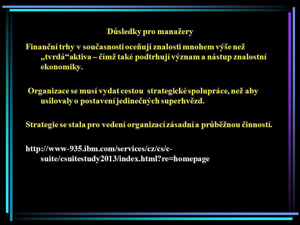 Klastr jako nástroj spolupráce Jedním z problémů českého podnikatelského prostředí je přetrvávající izolace firem.
