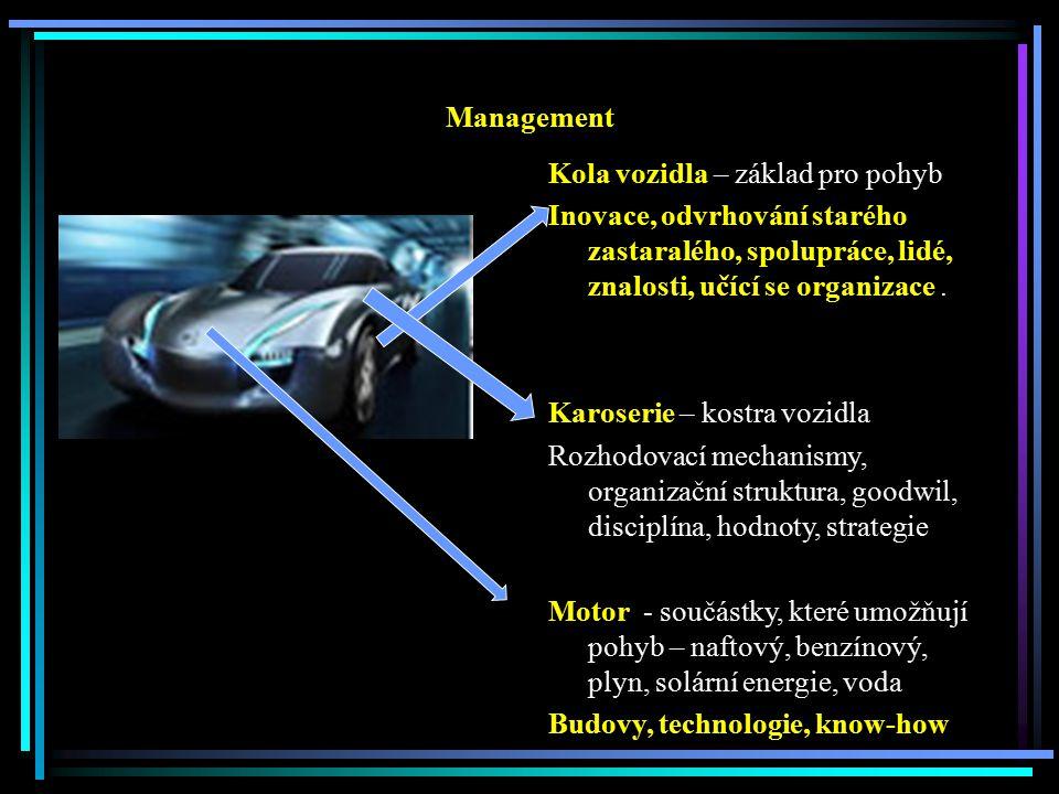 Management Kola vozidla – základ pro pohyb Inovace, odvrhování starého zastaralého, spolupráce, lidé, znalosti, učící se organizace.
