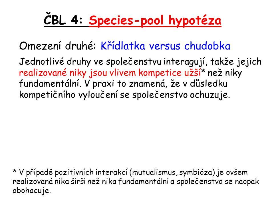 ČBL 4: Species-pool hypotéza Omezení druhé: Křídlatka versus chudobka Jednotlivé druhy ve společenstvu interagují, takže jejich realizované niky jsou vlivem kompetice užší* než niky fundamentální.