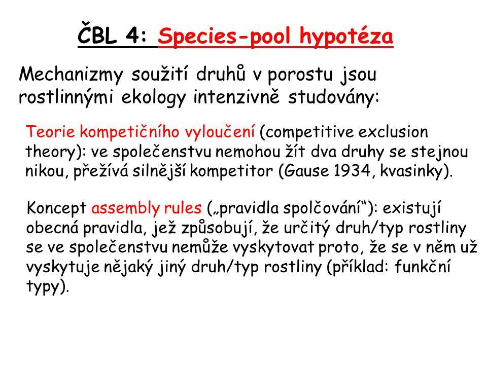 ČBL 4: Species-pool hypotéza Mechanizmy soužití druhů v porostu jsou rostlinnými ekology intenzivně studovány: Teorie kompetičního vyloučení (competitive exclusion theory): ve společenstvu nemohou žít dva druhy se stejnou nikou, přežívá silnější kompetitor (Gause 1934, kvasinky).