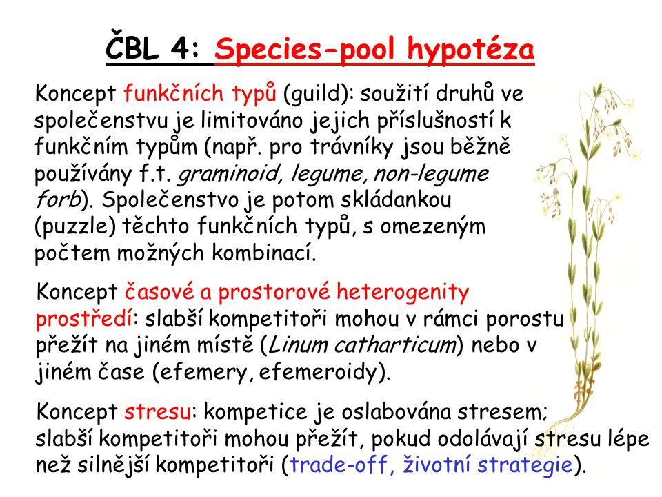 ČBL 4: Species-pool hypotéza Koncept funkčních typů (guild): soužití druhů ve společenstvu je limitováno jejich příslušností k funkčním typům (např. p