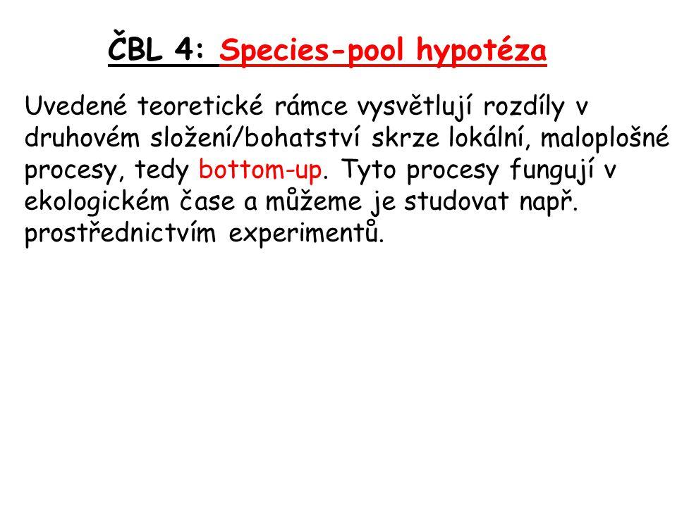 ČBL 4: Species-pool hypotéza Uvedené teoretické rámce vysvětlují rozdíly v druhovém složení/bohatství skrze lokální, maloplošné procesy, tedy bottom-u