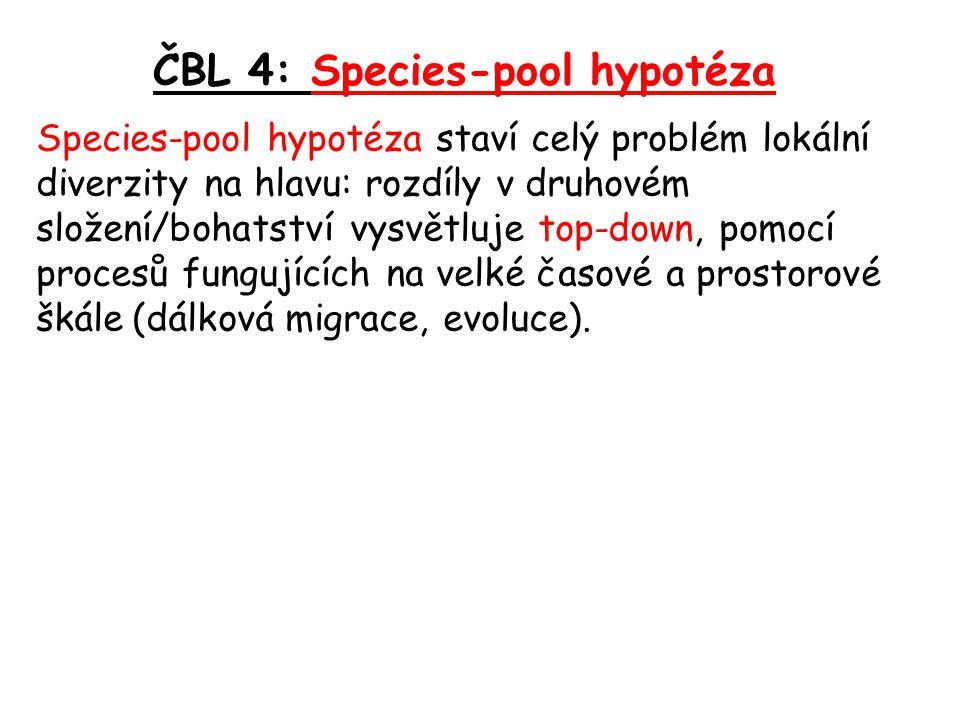 ČBL 4: Species-pool hypotéza Species-pool hypotéza staví celý problém lokální diverzity na hlavu: rozdíly v druhovém složení/bohatství vysvětluje top-down, pomocí procesů fungujících na velké časové a prostorové škále (dálková migrace, evoluce).