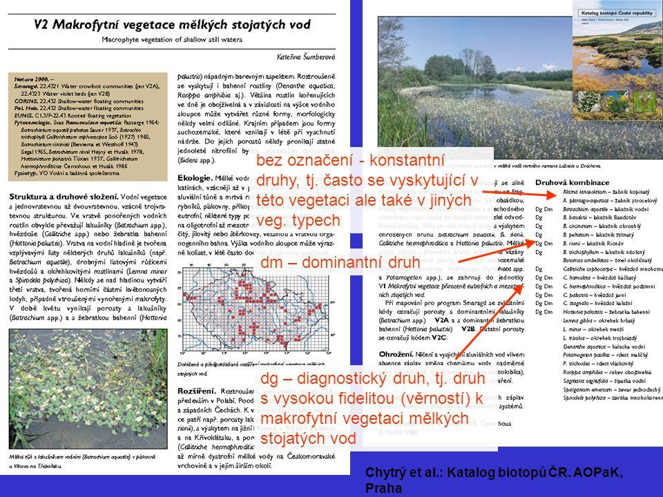 dg – diagnostický druh, tj. druh s vysokou fidelitou (věrností) k makrofytní vegetaci mělkých stojatých vod dm – dominantní druh bez označení - konsta