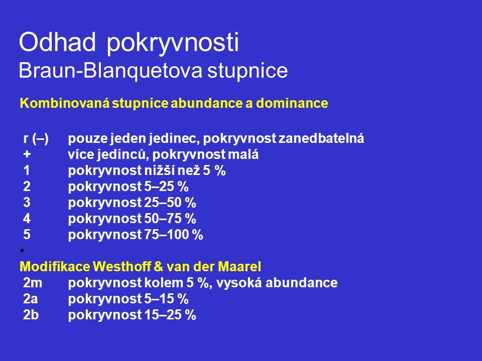 Odhad pokryvnosti Braun-Blanquetova stupnice Kombinovaná stupnice abundance a dominance r (–)pouze jeden jedinec, pokryvnost zanedbatelná + více jedinců, pokryvnost malá 1pokryvnost nižší než 5 % 2pokryvnost 5–25 % 3pokryvnost 25–50 % 4pokryvnost 50–75 % 5pokryvnost 75–100 % Modifikace Westhoff & van der Maarel 2mpokryvnost kolem 5 %, vysoká abundance 2apokryvnost 5–15 % 2bpokryvnost 15–25 %