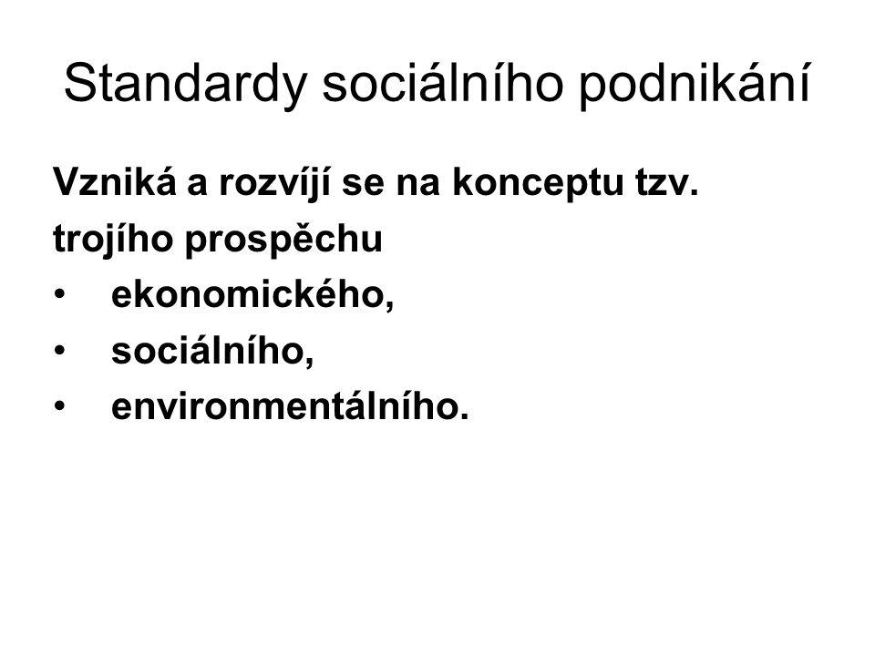 Standardy sociálního podnikání Vzniká a rozvíjí se na konceptu tzv.