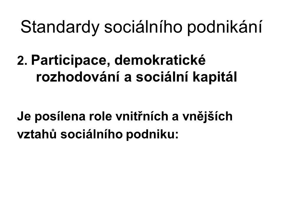 Standardy sociálního podnikání 2. Participace, demokratické rozhodování a sociální kapitál Je posílena role vnitřních a vnějších vztahů sociálního pod