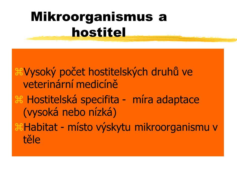 Mikroorganismus a hostitel zVysoký počet hostitelských druhů ve veterinární medicíně z Hostitelská specifita - míra adaptace (vysoká nebo nízká) zHabi