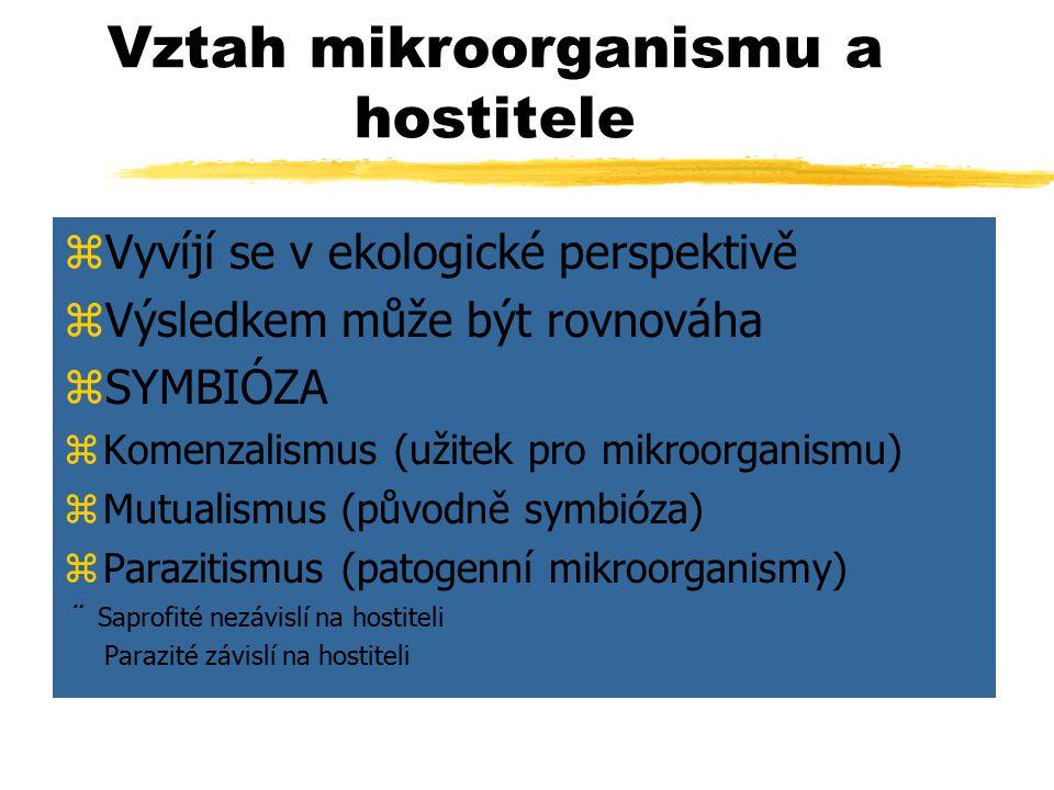 Vztah mikroorganismu a hostitele zVyvíjí se v ekologické perspektivě zVýsledkem může být rovnováha zSYMBIÓZA zKomenzalismus (užitek pro mikroorganismu