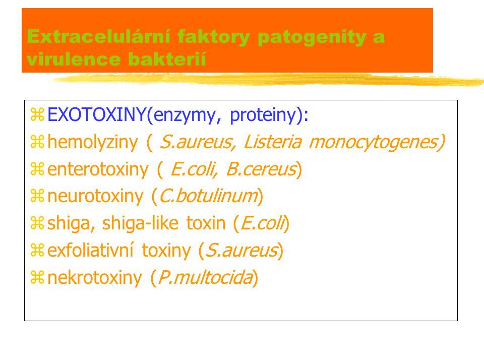 Extracelulární faktory patogenity a virulence bakterií zEXOTOXINY(enzymy, proteiny): zhemolyziny ( S.aureus, Listeria monocytogenes) zenterotoxiny ( E