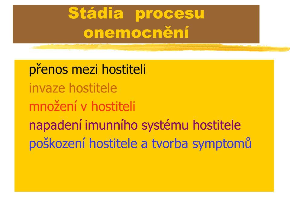 Stádia procesu onemocnění zpřenos mezi hostiteli zinvaze hostitele zmnožení v hostiteli znapadení imunního systému hostitele zpoškození hostitele a tv