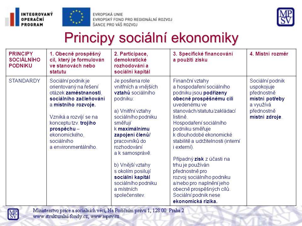 Principy sociální ekonomiky PRINCIPY SOCIÁLNÍHO PODNIKU 1. Obecně prospěšný cíl, který je formulován ve stanovách nebo statutu 2. Participace, demokra