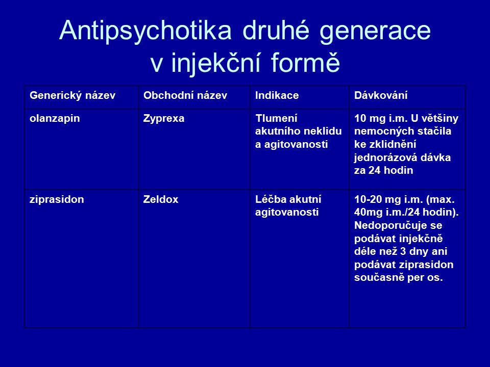 Antipsychotika druhé generace v injekční formě Generický názevObchodní názevIndikaceDávkování olanzapinZyprexaTlumení akutního neklidu a agitovanosti