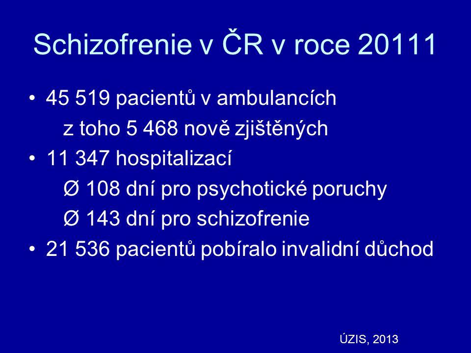 Schizofrenie v ČR v roce 20111 45 519 pacientů v ambulancích z toho 5 468 nově zjištěných 11 347 hospitalizací Ø 108 dní pro psychotické poruchy Ø 143